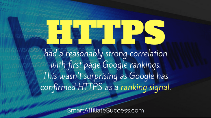 organic search engine optimization tips: https