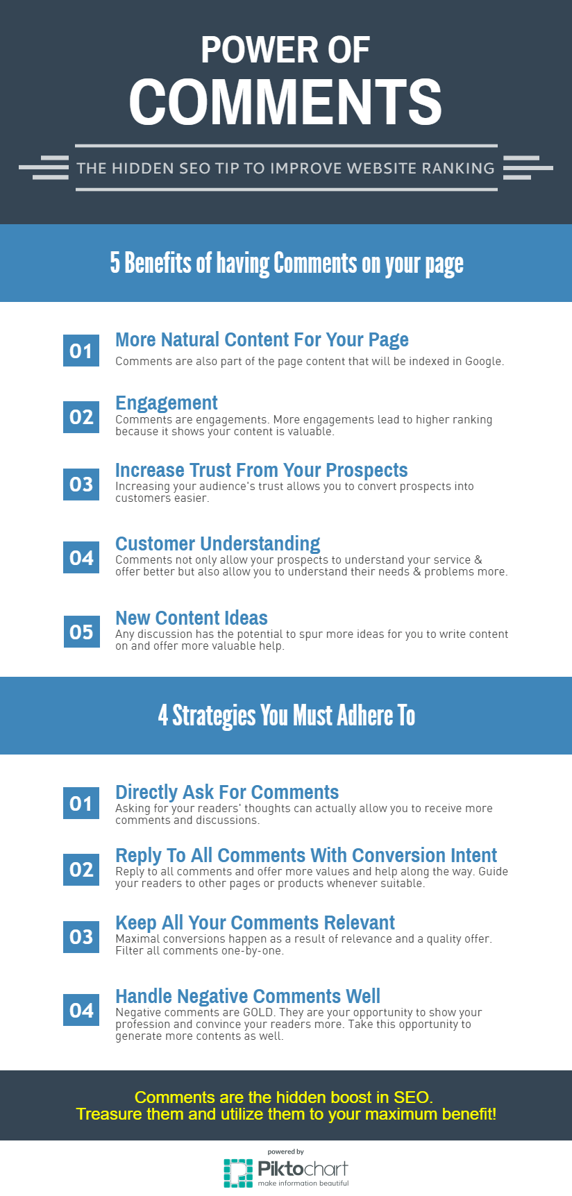 improve website ranking in google - the power of comments infographic