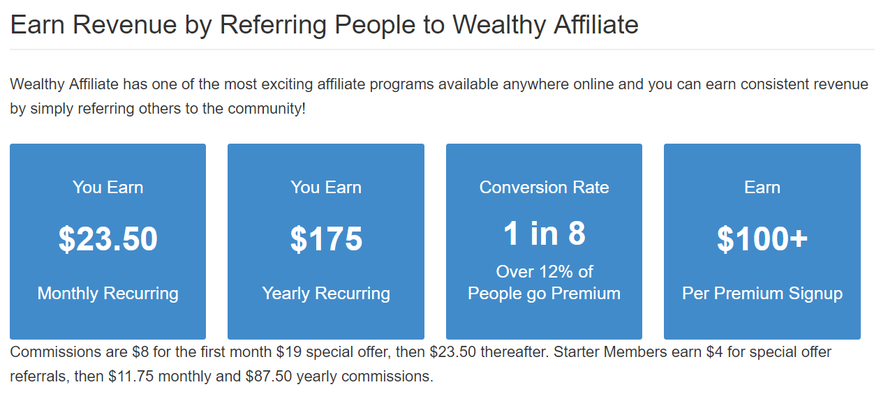 wealthy affiliate commission structure