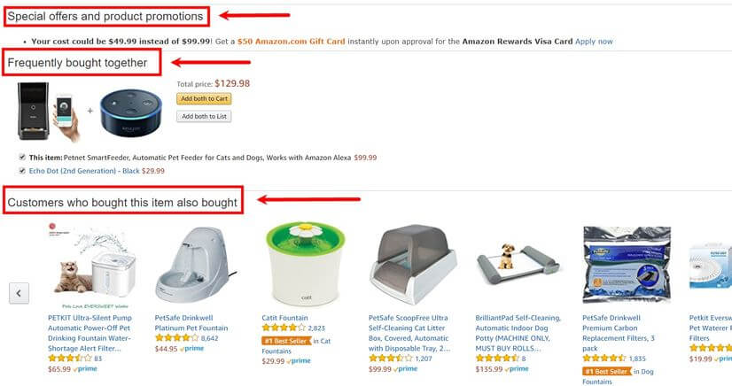 amazon product upsell