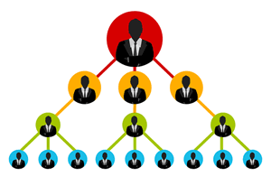 multi level marketing pyramid