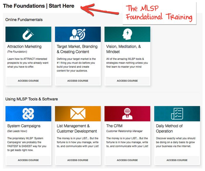 mlsp foundational training