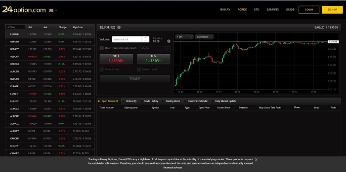 24option Bitcoin trading software