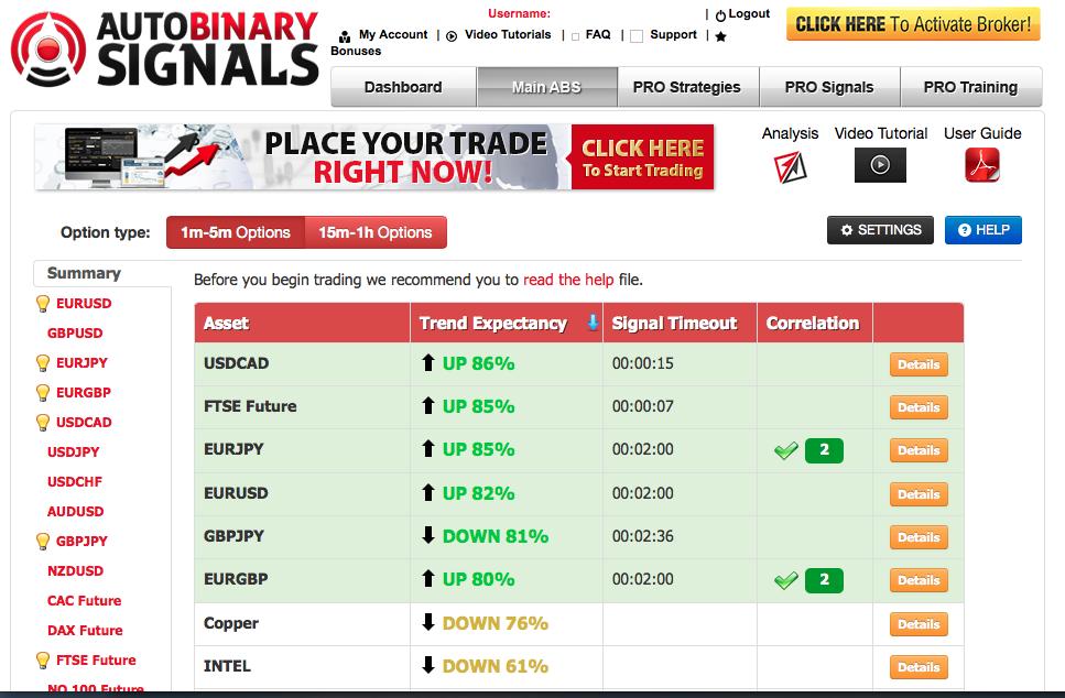 Auto Binary Signals Homepage