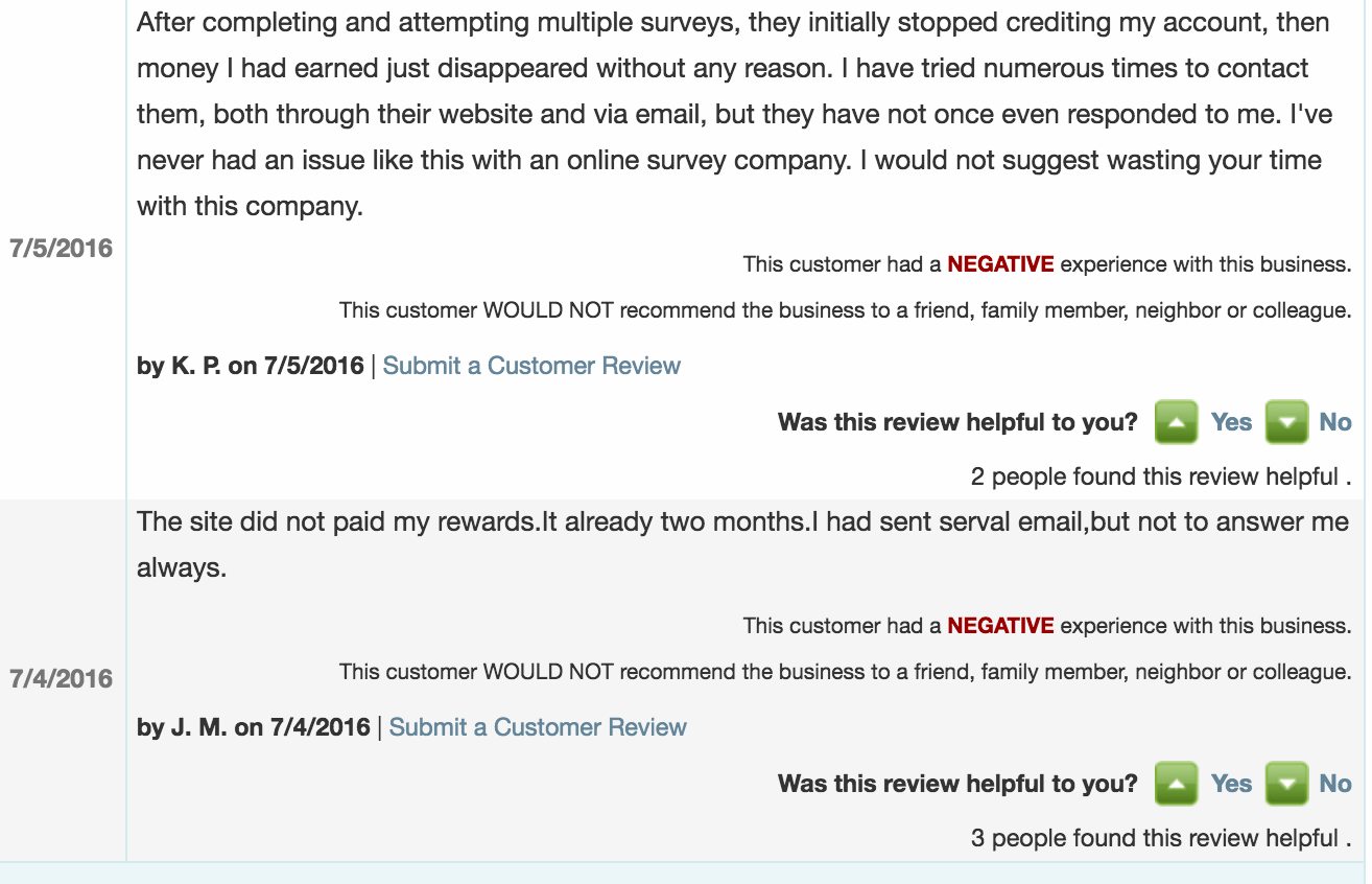Product Report Card Negative Experiences