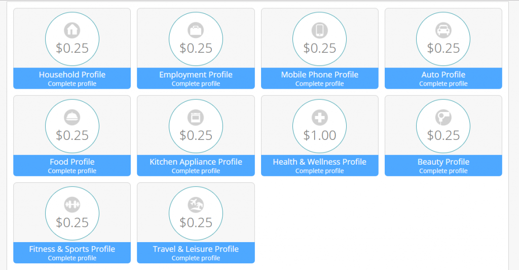 Product Report Card Profiles