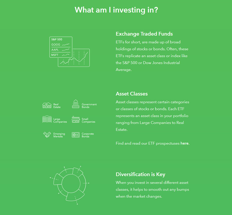Acorns App What Are You Investing