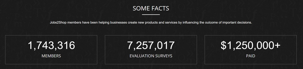 Jobs2Shop Facts