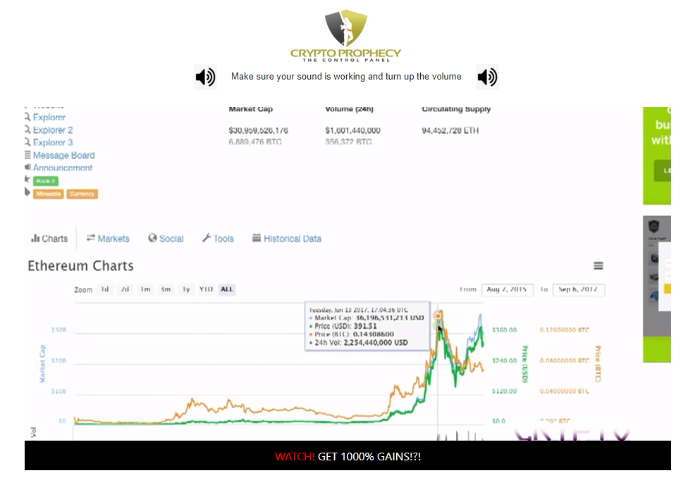 Crypto Prophecy Charts