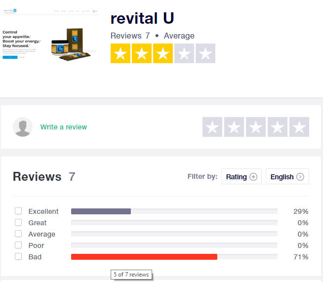 Revital U Review - Overall Review