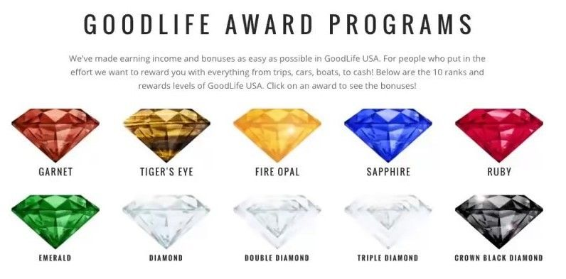 Is GoodLife USA a Scam - Member Raks