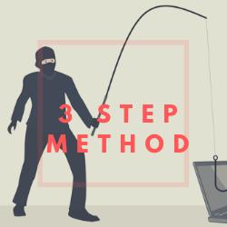 3 Step Method Image Summary