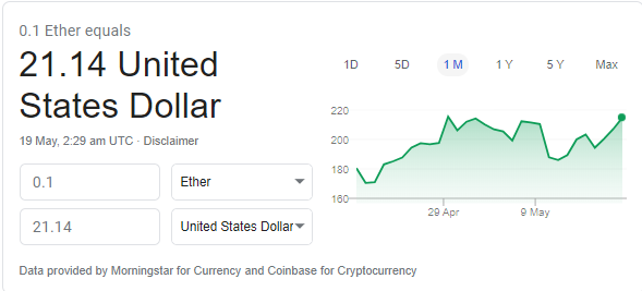 What Is BullRun - Eth to USD Conversion