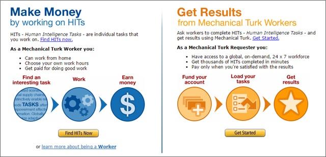 Amazon Mechanical Turk Review - Landing Page