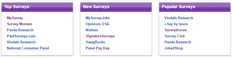 What Is SurveySheep - Partnered Sites