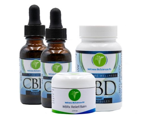 What Is Wellness Biosciences RX - CBD Oil Products