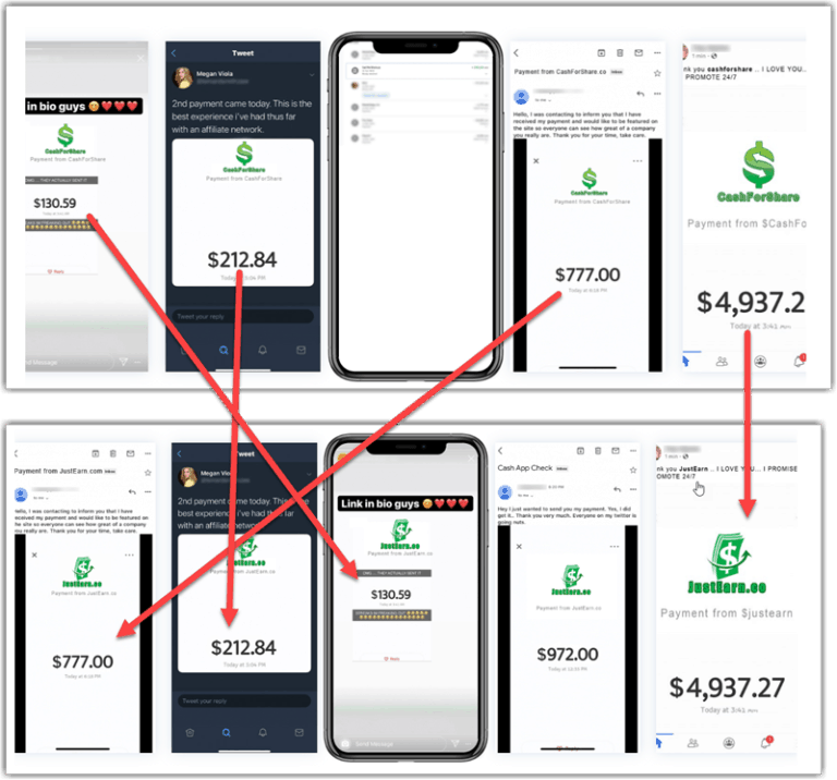 What Is CashForShare - Clone Of Influencer Scams