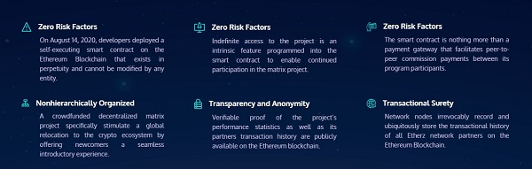 What Is Etherz - Products