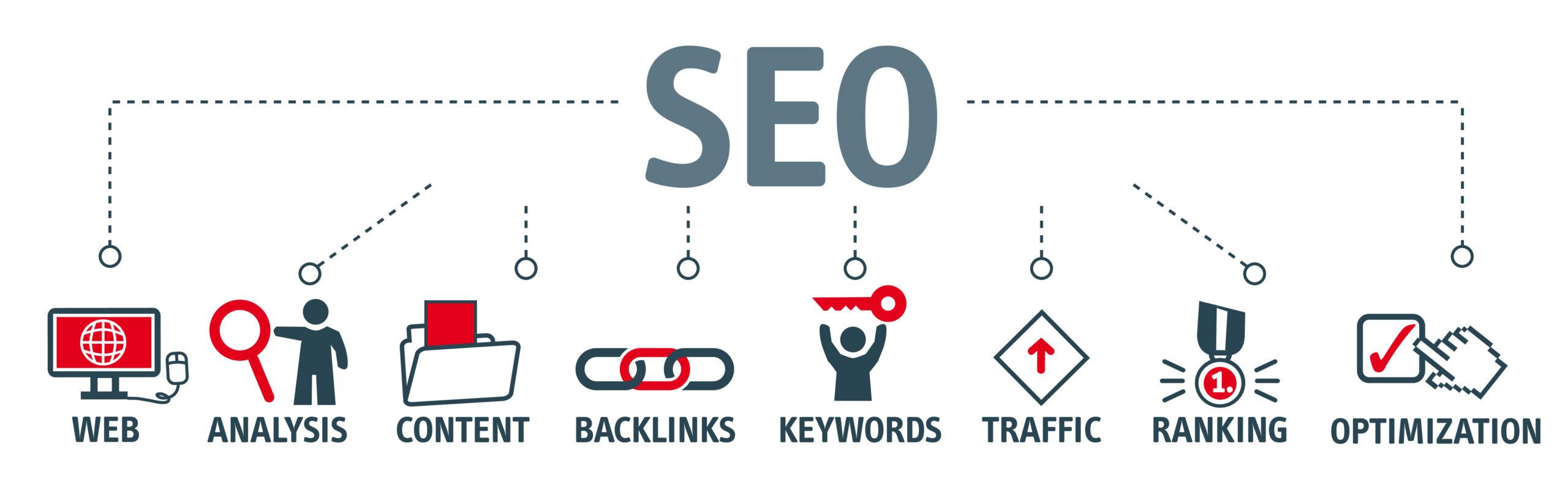 How To Optimize Your Website - SEO Tactics