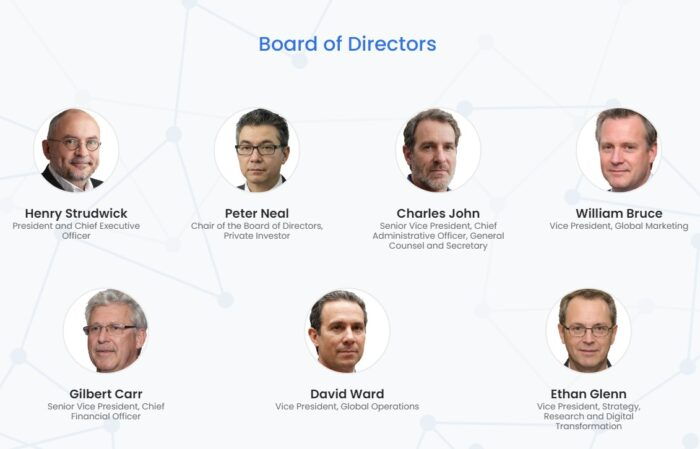 What Is MarksMan LTD - Board of Directors