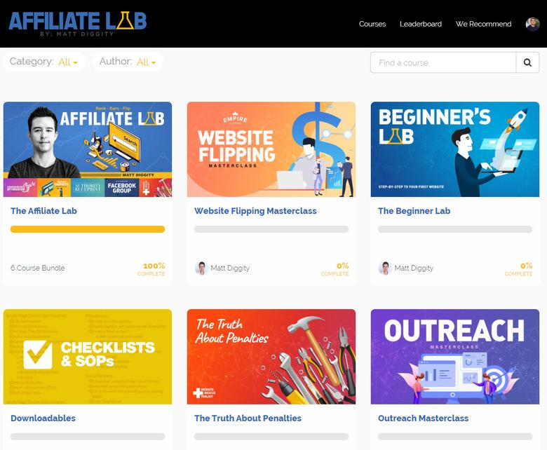 What Is Affiliate Lab - Courses